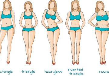 Body Shape Chart