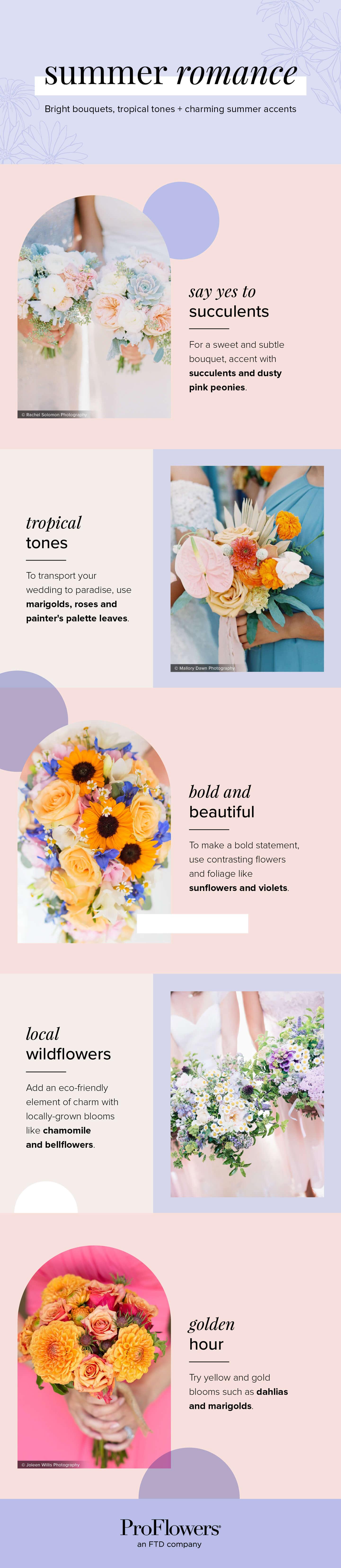 summer-bouquet-moodboard